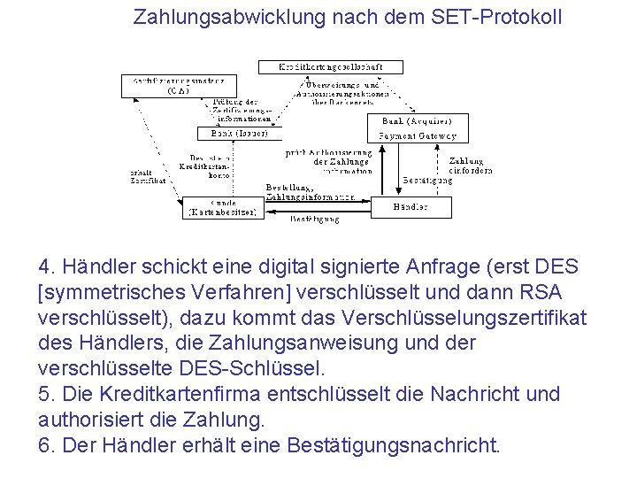 Zahlungsabwicklung nach dem SET-Protokoll 4. Händler schickt eine digital signierte Anfrage (erst DES [symmetrisches