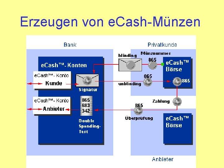 Erzeugen von e. Cash-Münzen