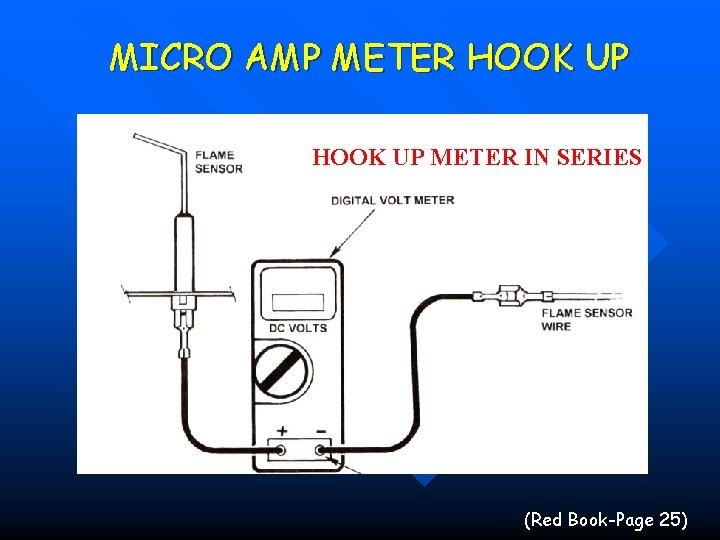 MICRO AMP METER HOOK UP METER IN SERIES (Red Book-Page 25)