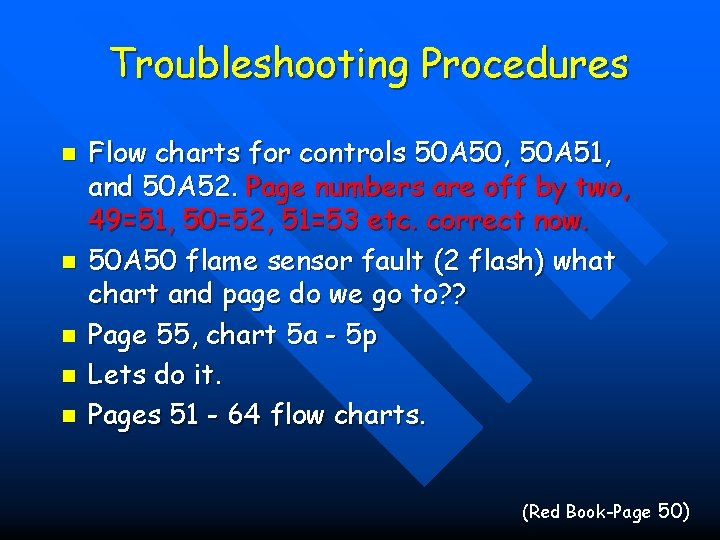 Troubleshooting Procedures n n n Flow charts for controls 50 A 50, 50 A