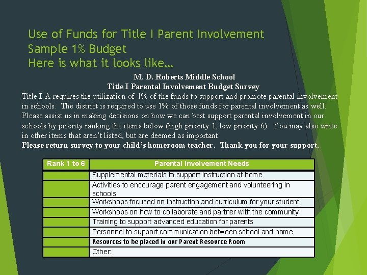 Use of Funds for Title I Parent Involvement Sample 1% Budget Here is what
