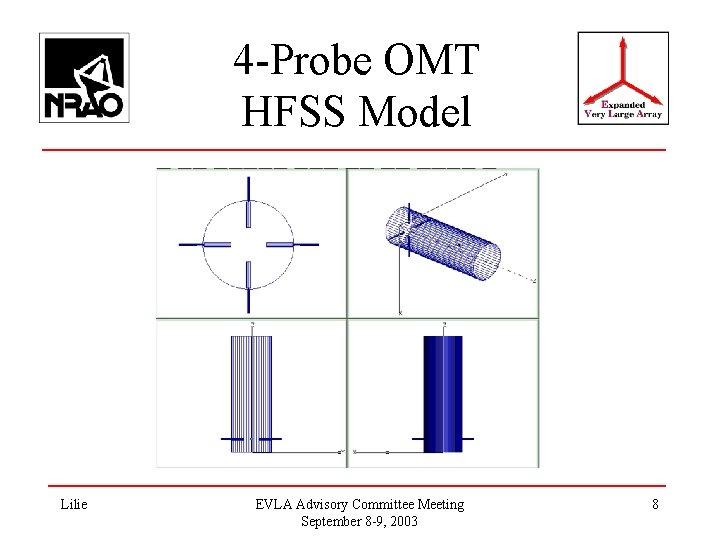 4 -Probe OMT HFSS Model Lilie EVLA Advisory Committee Meeting September 8 -9, 2003
