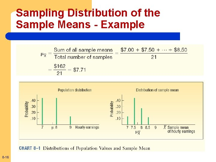 Sampling Distribution of the Sample Means - Example 8 -16