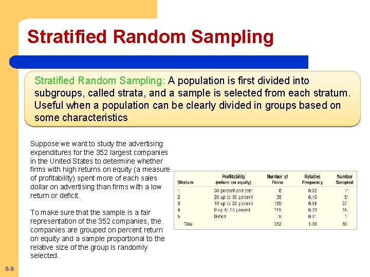 Stratified Random Sampling: A population is first divided into subgroups, called strata, and a