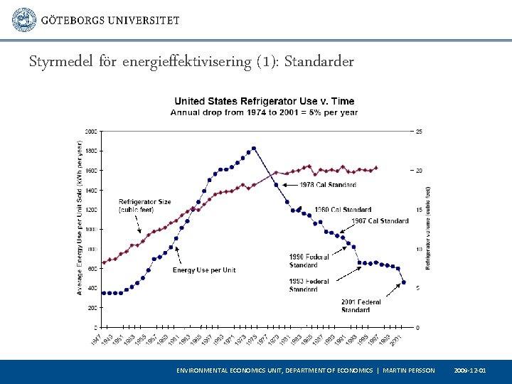 Styrmedel för energieffektivisering (1): Standarder ENVIRONMENTAL ECONOMICS UNIT, DEPARTMENT OF ECONOMICS   MARTIN PERSSON
