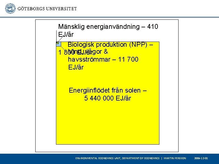 Mänsklig energianvändning – 410 EJ/år Biologisk produktion (NPP) – Vind, vågor & 1 800