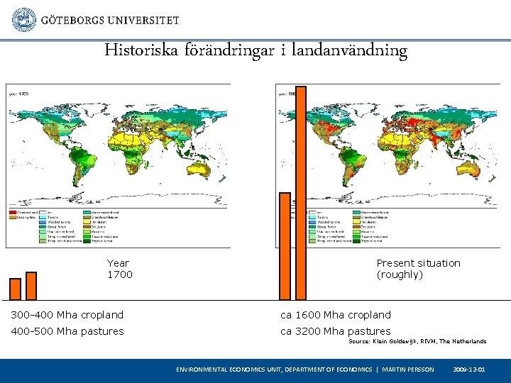 Historiska förändringar i landanvändning Year 1700 Present situation (roughly) 300 -400 Mha cropland ca