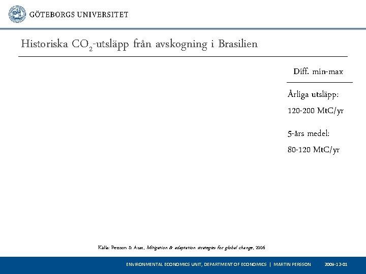 Historiska CO 2 -utsläpp från avskogning i Brasilien Diff. min-max Årliga utsläpp: 120 -200