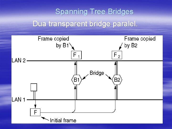 Spanning Tree Bridges Dua transparent bridge paralel.