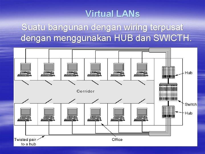 Virtual LANs Suatu bangunan dengan wiring terpusat dengan menggunakan HUB dan SWICTH.