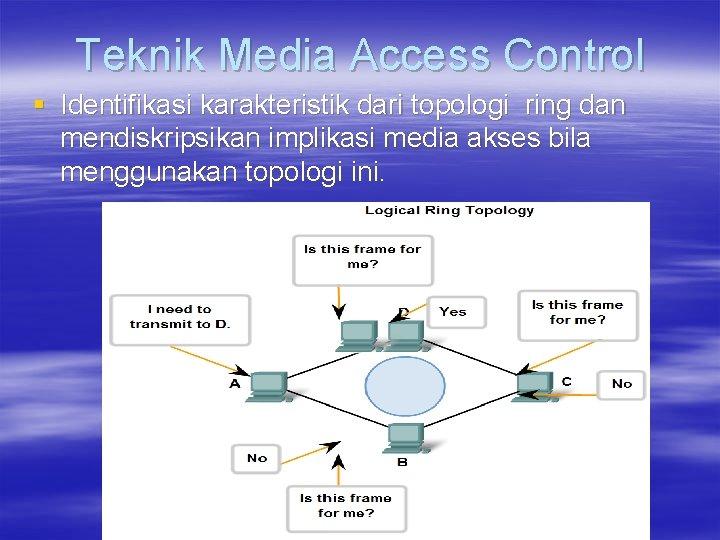 Teknik Media Access Control § Identifikasi karakteristik dari topologi ring dan mendiskripsikan implikasi media