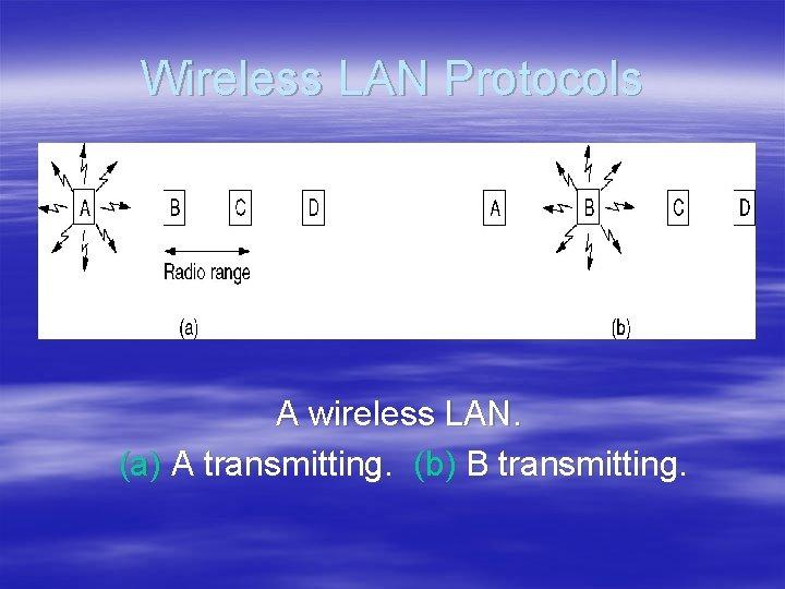 Wireless LAN Protocols A wireless LAN. (a) A transmitting. (b) B transmitting.