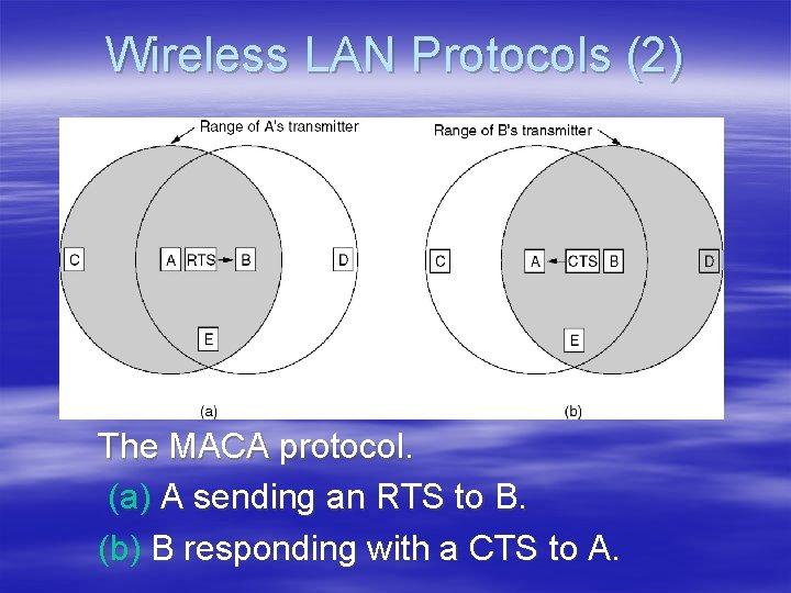 Wireless LAN Protocols (2) The MACA protocol. (a) A sending an RTS to B.