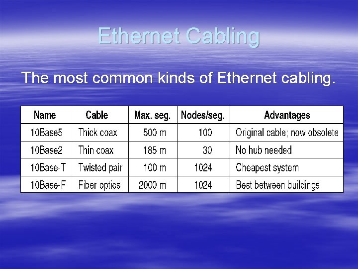 Ethernet Cabling The most common kinds of Ethernet cabling.