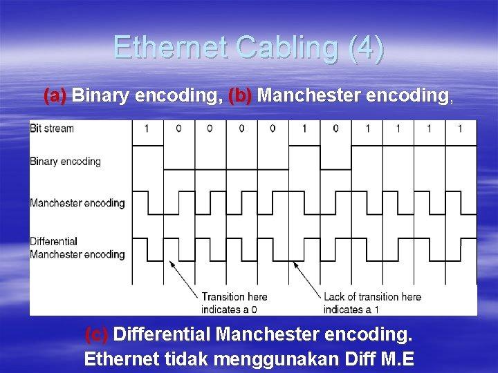 Ethernet Cabling (4) (a) Binary encoding, (b) Manchester encoding, (c) Differential Manchester encoding. Ethernet