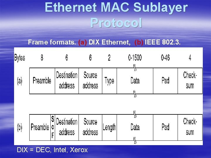 Ethernet MAC Sublayer Protocol Frame formats. (a) DIX Ethernet, (b) IEEE 802. 3. DIX