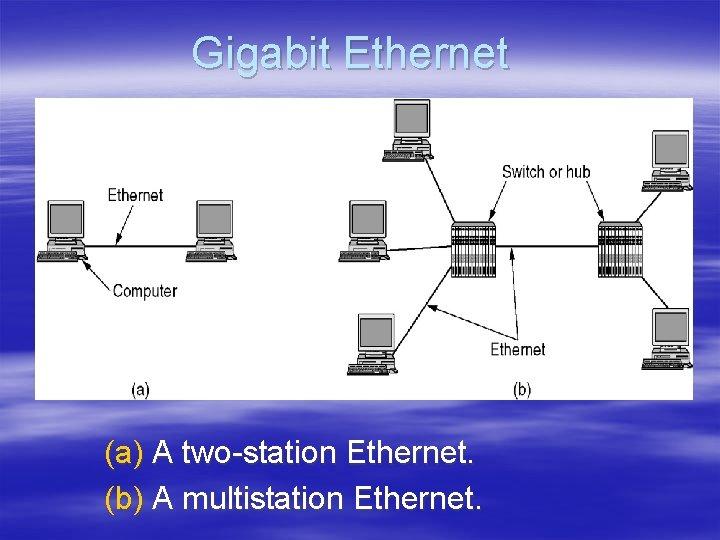 Gigabit Ethernet (a) A two-station Ethernet. (b) A multistation Ethernet.