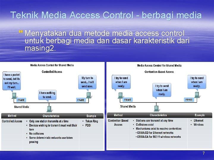 Teknik Media Access Control - berbagi media Menyatakan dua metode media access control untuk