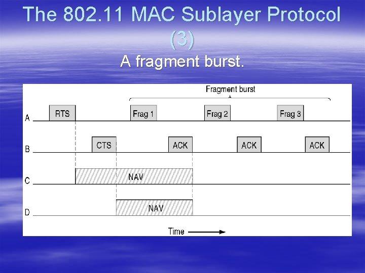The 802. 11 MAC Sublayer Protocol (3) A fragment burst.