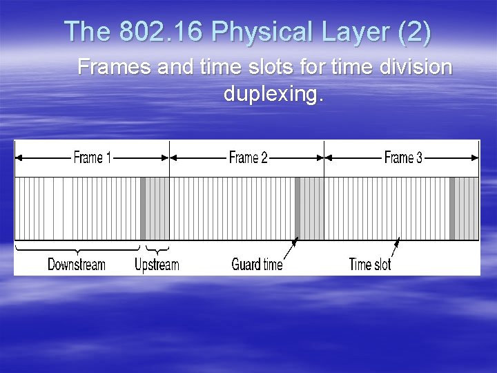 The 802. 16 Physical Layer (2) Frames and time slots for time division duplexing.
