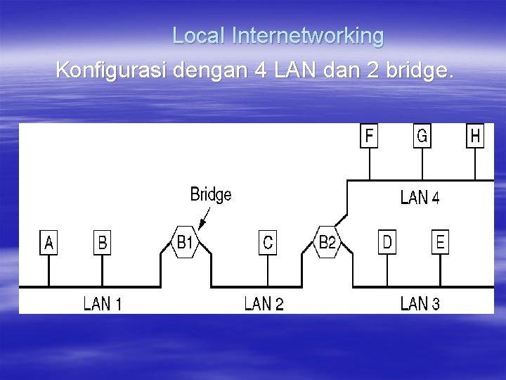Local Internetworking Konfigurasi dengan 4 LAN dan 2 bridge.