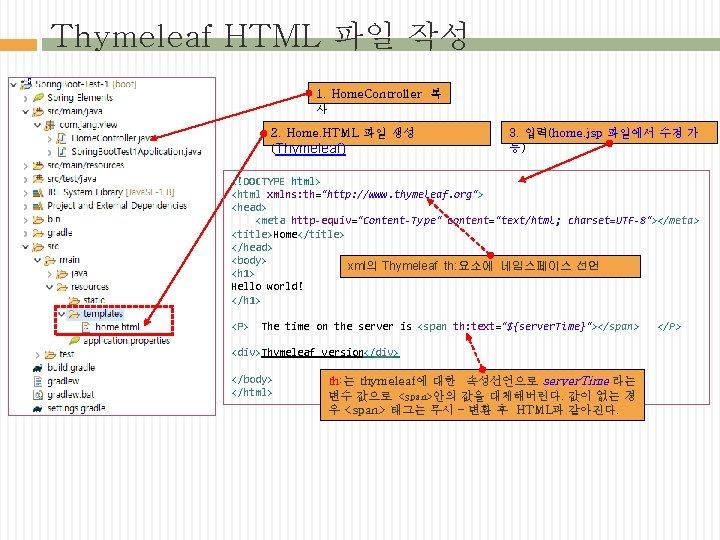 Thymeleaf HTML 파일 작성 1. Home. Controller 복 사 2. Home. HTML 파일 생성