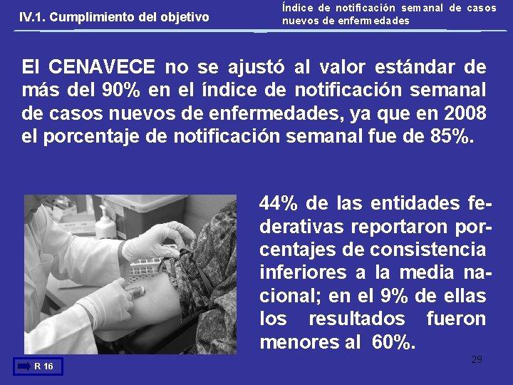 IV. 1. Cumplimiento del objetivo Índice de notificación semanal de casos nuevos de enfermedades