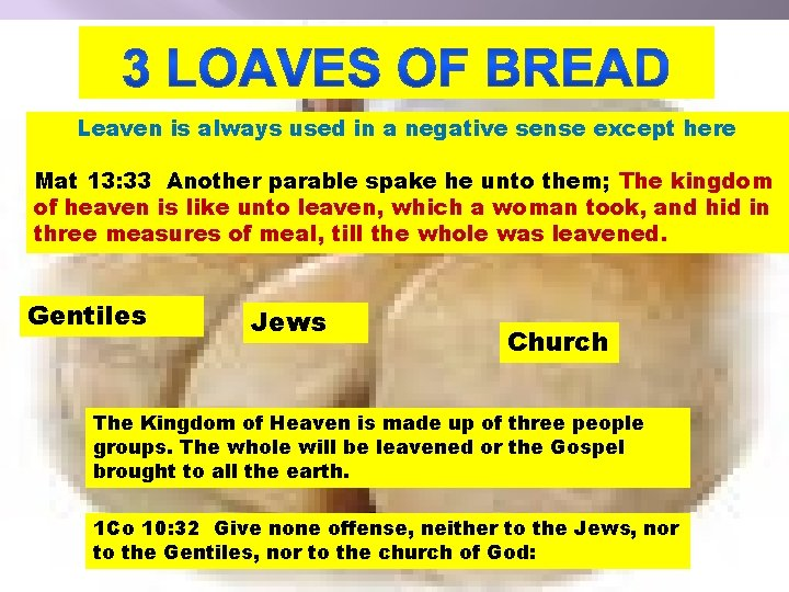 Leaven is always used in a negative sense except here Mat 13: 33 Another