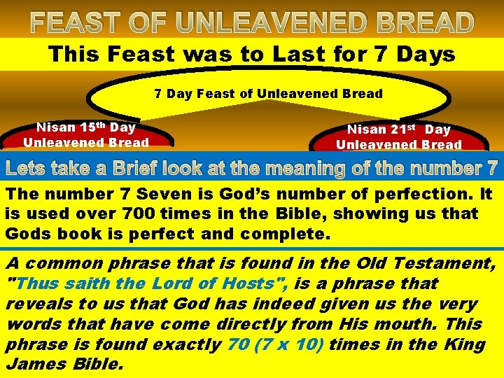 FEAST OF UNLEAVENED BREAD This Feast was to Last for 7 Days 7 Day