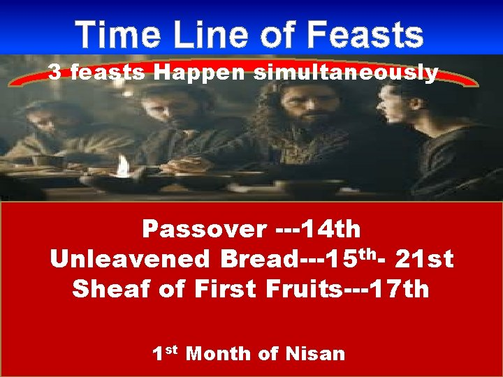 Time Line of Feasts 3 feasts Happen simultaneously Passover ---14 th Unleavened Bread---15 th-
