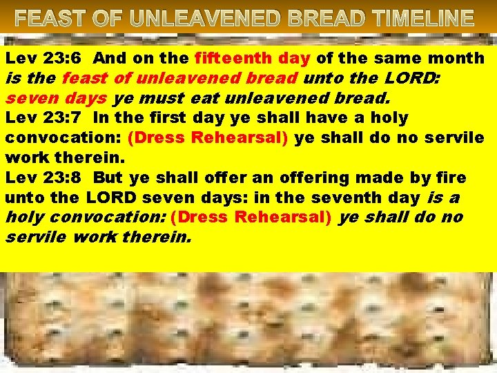 FEAST OF UNLEAVENED BREAD TIMELINE Lev 23: 6 And on the fifteenth day of
