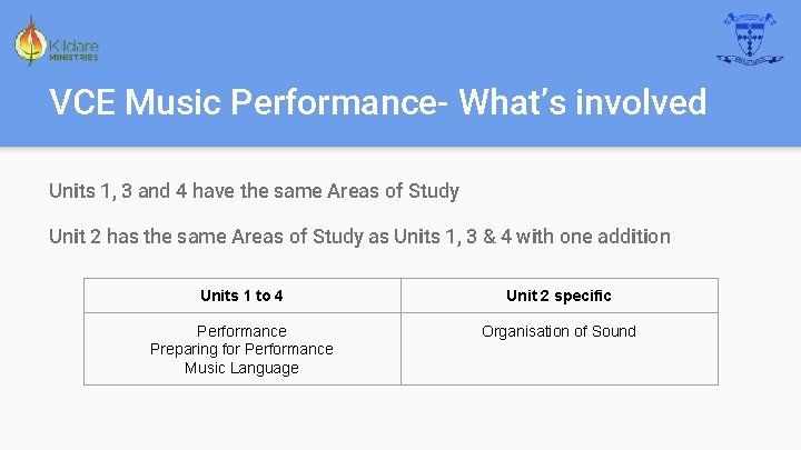VCE Music Performance- What's involved Units 1, 3 and 4 have the same Areas