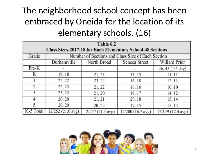 The neighborhood school concept has been embraced by Oneida for the location of its