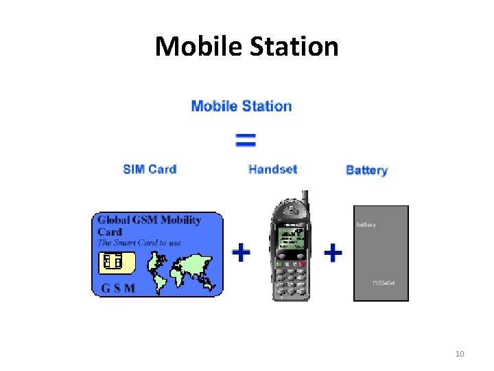 Mobile Station 10