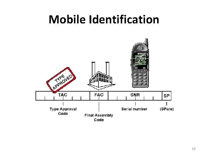 Mobile Identification 19