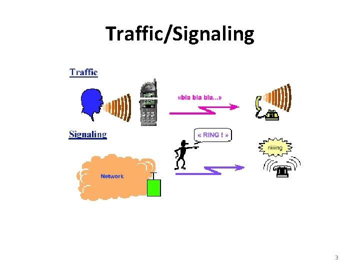 Traffic/Signaling 3