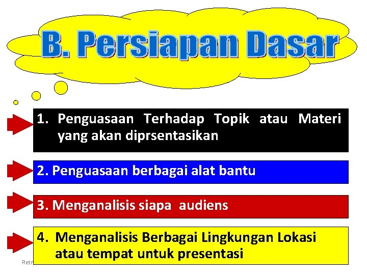 1. Penguasaan Terhadap Topik atau Materi yang akan diprsentasikan 2. Penguasaan berbagai alat bantu