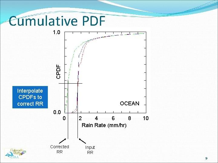 Cumulative PDF CPDF 1. 0 Interpolate CPDFs to correct RR OCEAN 0. 0 0