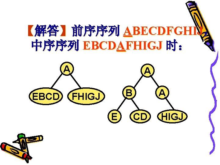 【解答】前序序列 ABECDFGHIJ, 中序序列 EBCDAFHIGJ 时: A EBCD A B FHIGJ E A CD HIGJ