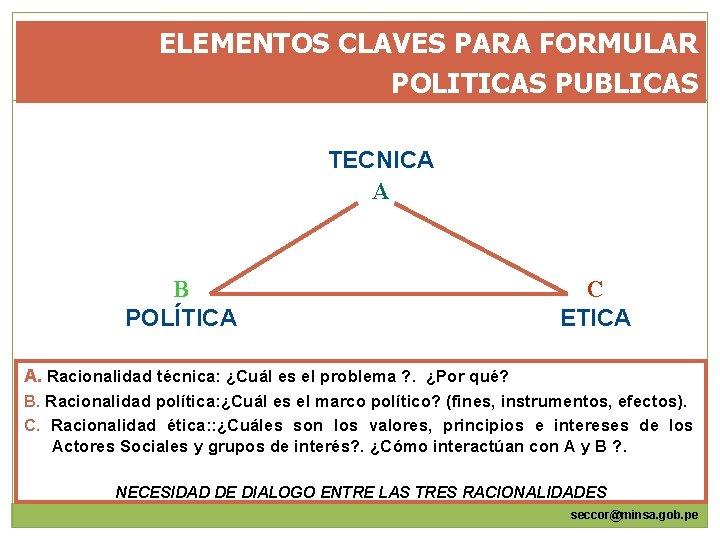ELEMENTOS CLAVES PARA FORMULAR POLITICAS PUBLICAS TECNICA A B POLÍTICA C ETICA A. Racionalidad