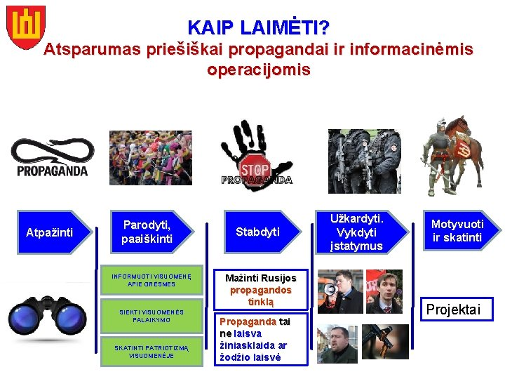 KAIP LAIMĖTI? Atsparumas priešiškai propagandai ir informacinėmis operacijomis Atpažinti Parodyti, paaiškinti INFORMUOTI VISUOMENĘ APIE