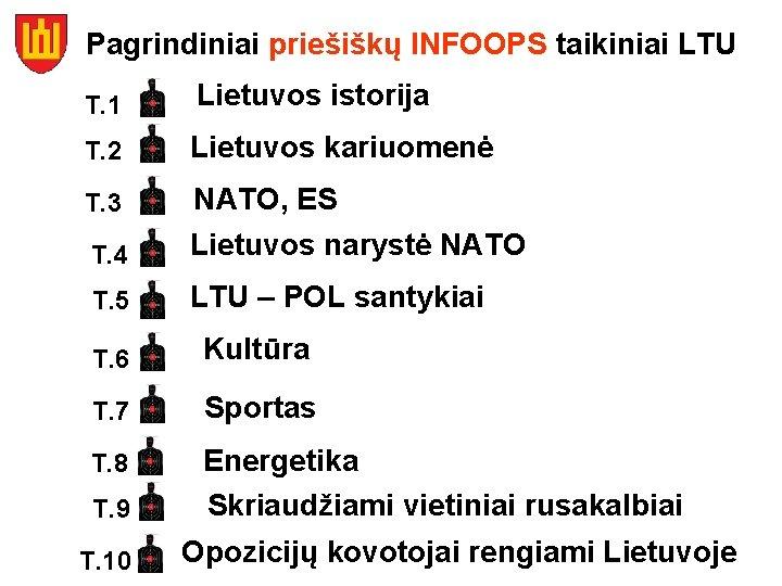 Pagrindiniai priešiškų INFOOPS taikiniai LTU T. 1 Lietuvos istorija T. 2 Lietuvos kariuomenė T.