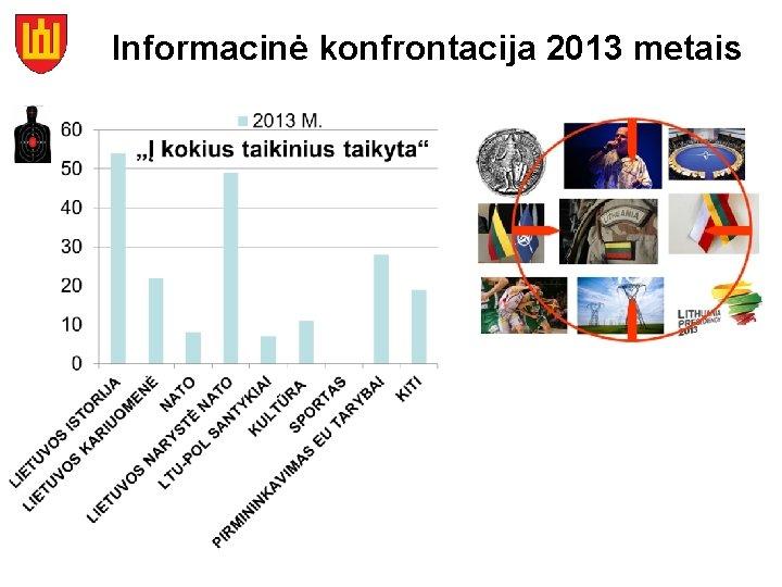 Informacinė konfrontacija 2013 metais