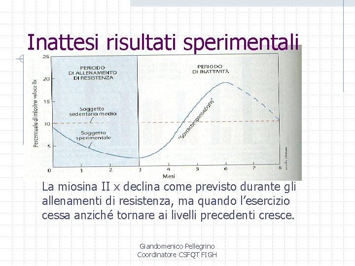 Inattesi risultati sperimentali La miosina II x declina come previsto durante gli allenamenti di