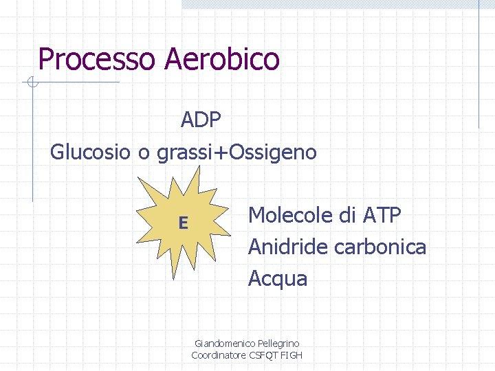 Processo Aerobico ADP Glucosio o grassi+Ossigeno E Molecole di ATP Anidride carbonica Acqua Giandomenico