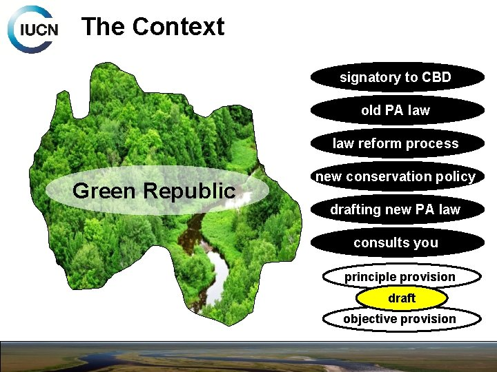 The Context signatory to CBD old PA law reform process Green Republic new conservation