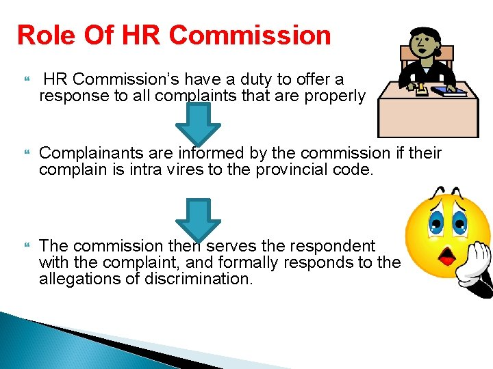 Role Of HR Commission's have a duty to offer a response to all complaints