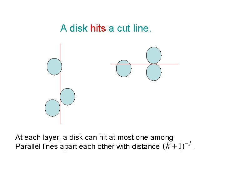 A disk hits a cut line. At each layer, a disk can hit at