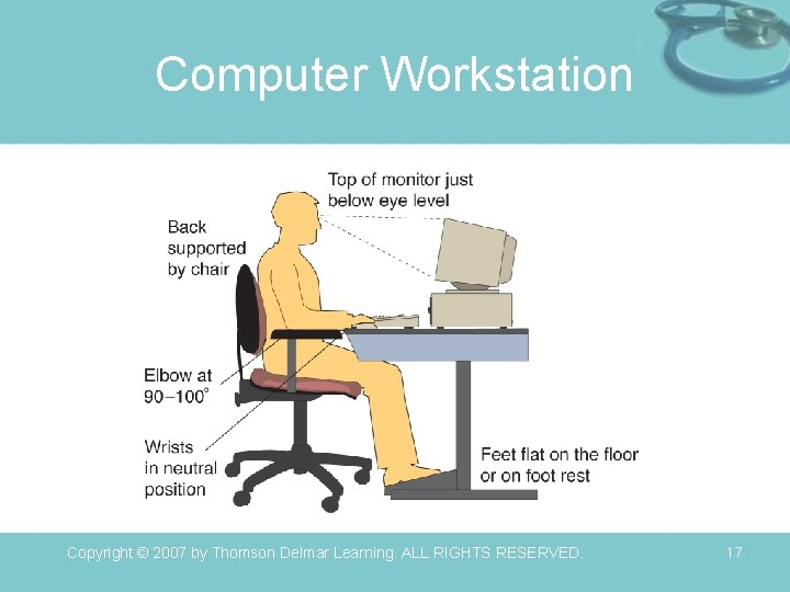 Computer Workstation Copyright © 2007 by Thomson Delmar Learning. ALL RIGHTS RESERVED. 17
