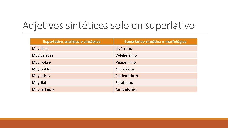 Adjetivos sintéticos solo en superlativo Superlativo analítico o sintáctico Superlativo sintético o morfológico Muy